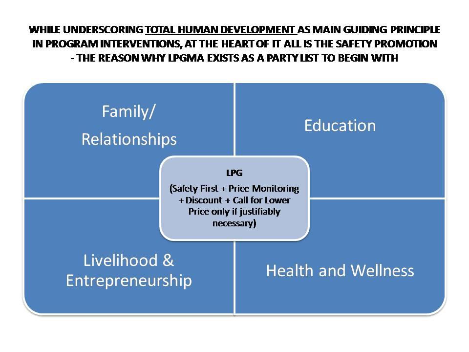 total-human-development-component